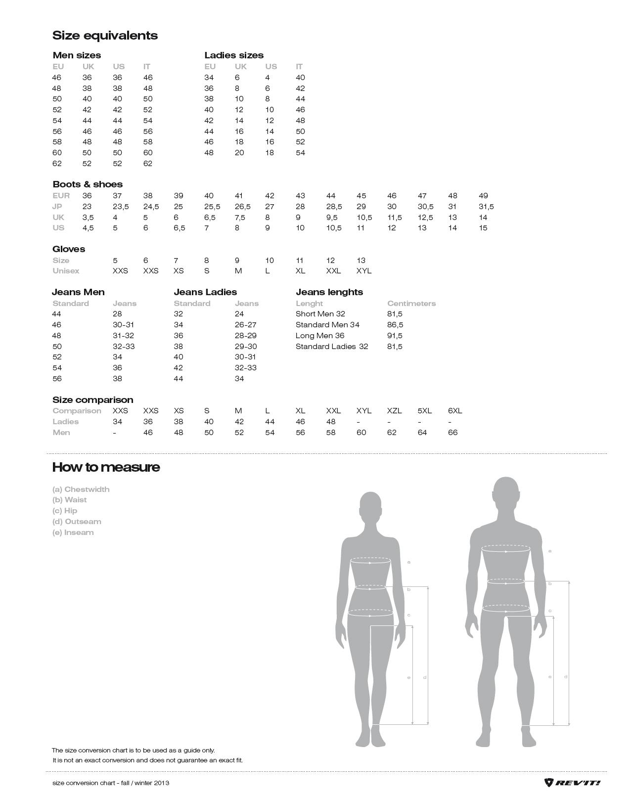 REVIT size chart 1